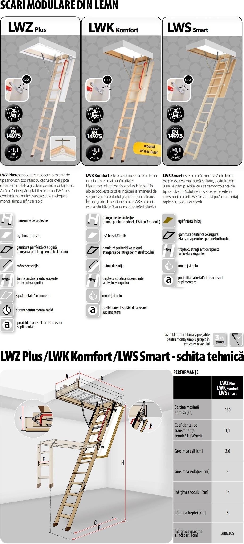 scari din lemn LWZ Plus-LWK Komfort -LWS Smart-fakro