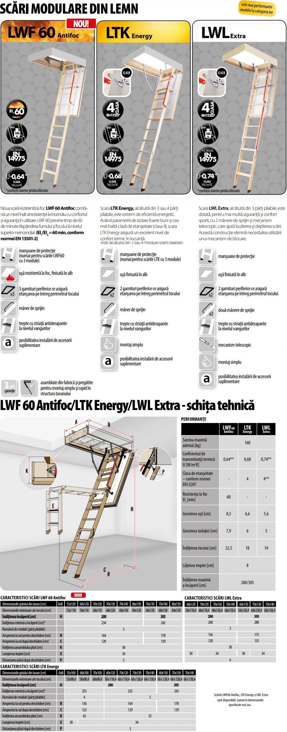 scari pod LWF 60 Antifoc-LTK Energy-LWL Extra